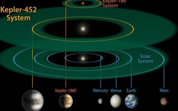 هل هناك حضارات ذكية في الفضاء الخارجي؟