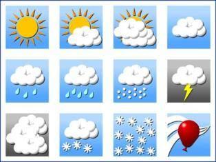 أحوال الطقس ليوم غد الثلاثاء